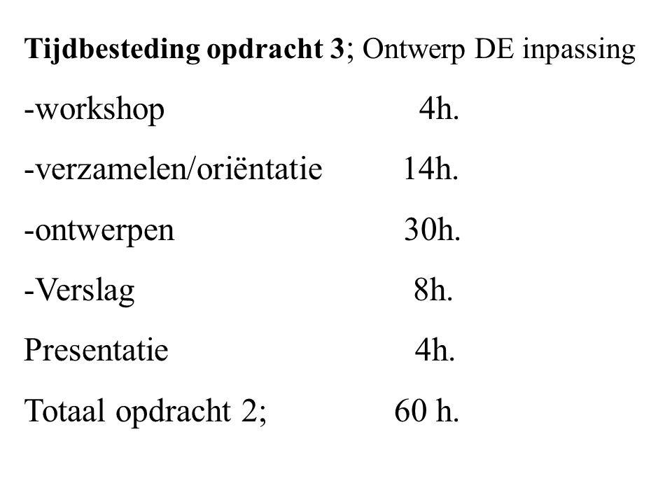Tijdbesteding opdracht 3 ; Ontwerp DE inpassing -workshop 4h. -verzamelen/oriëntatie 14h. -ontwerpen 30h. -Verslag 8h. Presentatie 4h. Totaal opdracht