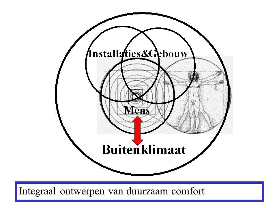 Integraal ontwerpen van duurzaam comfort