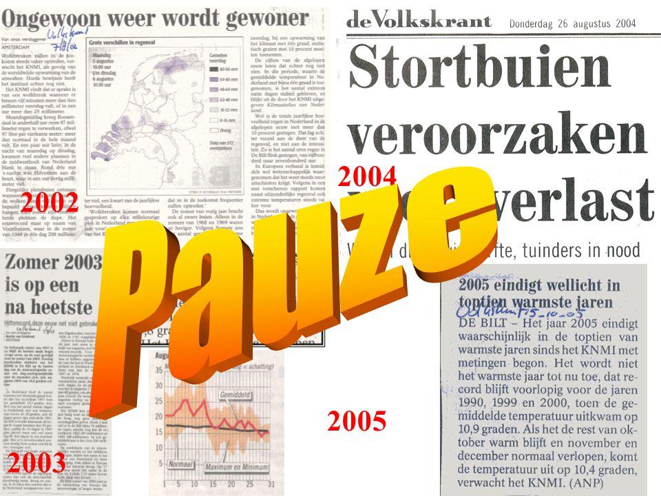 Pauze 2002 2003 2004 2005
