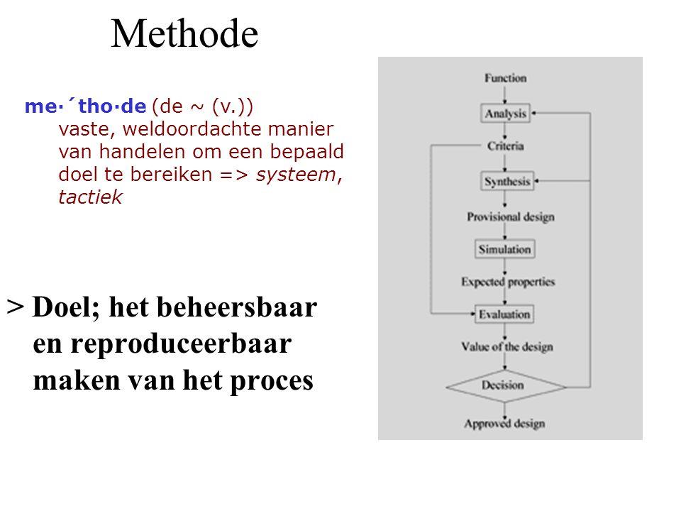 Methode > Doel; het beheersbaar en reproduceerbaar maken van het proces me·´tho·de (de ~ (v.)) vaste, weldoordachte manier van handelen om een bepaald