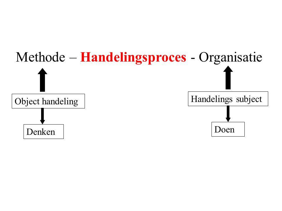 Methode – Handelingsproces - Organisatie Object handeling Handelings subject Denken Doen