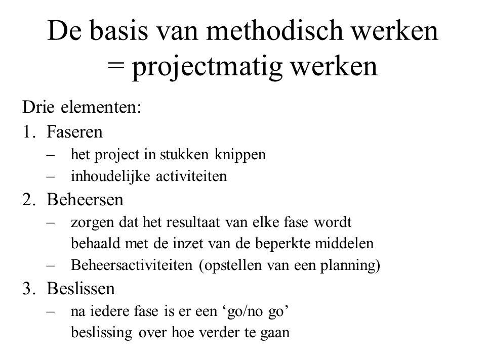 De basis van methodisch werken = projectmatig werken Drie elementen: 1.Faseren –het project in stukken knippen –inhoudelijke activiteiten 2.Beheersen