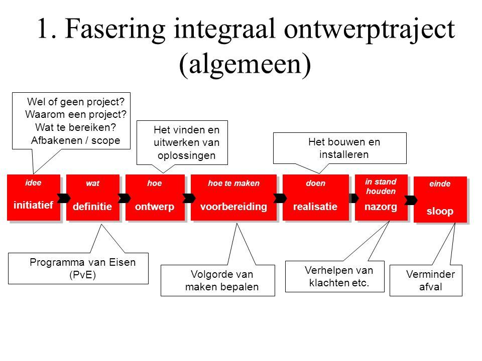 1. Fasering integraal ontwerptraject (algemeen) idee initiatief idee initiatief wat definitie wat definitie hoe ontwerp hoe ontwerp hoe te maken voorb