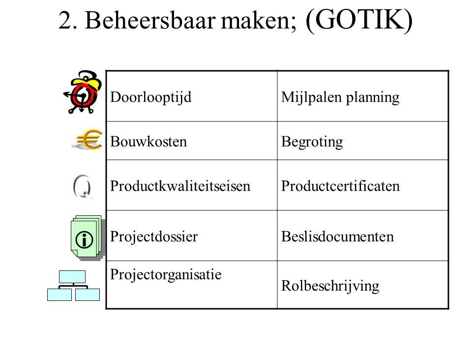 2. Beheersbaar maken; (GOTIK)  DoorlooptijdMijlpalen planning BouwkostenBegroting ProductkwaliteitseisenProductcertificaten ProjectdossierBeslisdocum