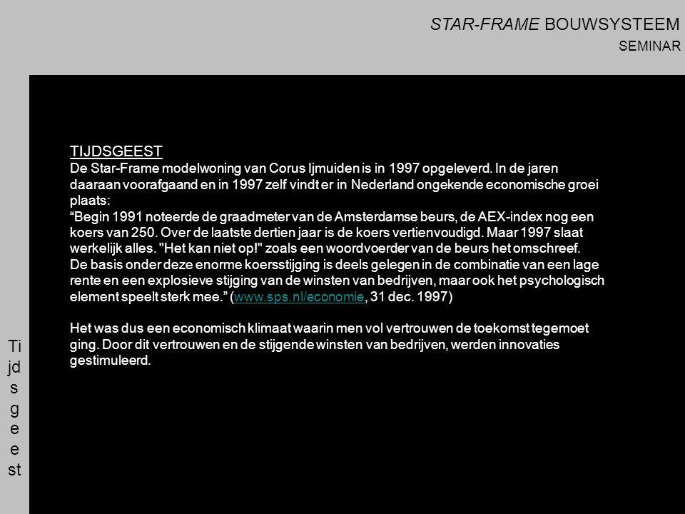Ti jd s g e e st TIJDSGEEST De Star-Frame modelwoning van Corus Ijmuiden is in 1997 opgeleverd. In de jaren daaraan voorafgaand en in 1997 zelf vindt