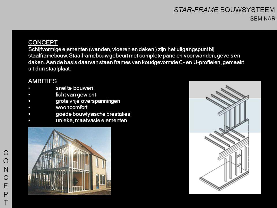 CONCEPTCONCEPT CONCEPT Schijfvormige elementen (wanden, vloeren en daken ) zijn het uitgangspunt bij staalframebouw. Staalframebouw gebeurt met comple
