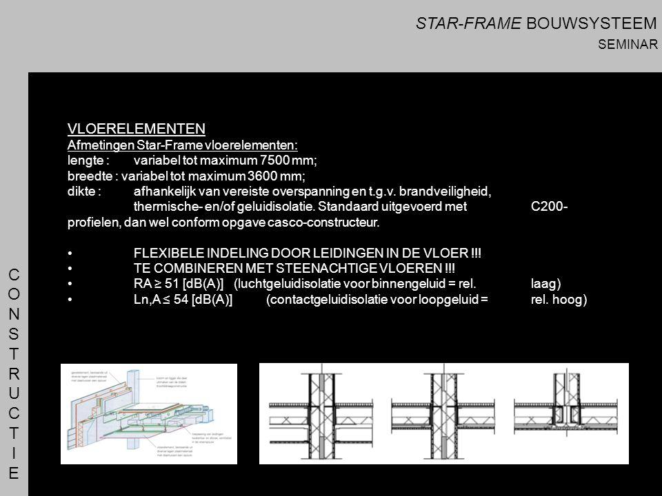 CONSTRUCTIECONSTRUCTIE VLOERELEMENTEN Afmetingen Star-Frame vloerelementen: lengte : variabel tot maximum 7500 mm; breedte : variabel tot maximum 3600