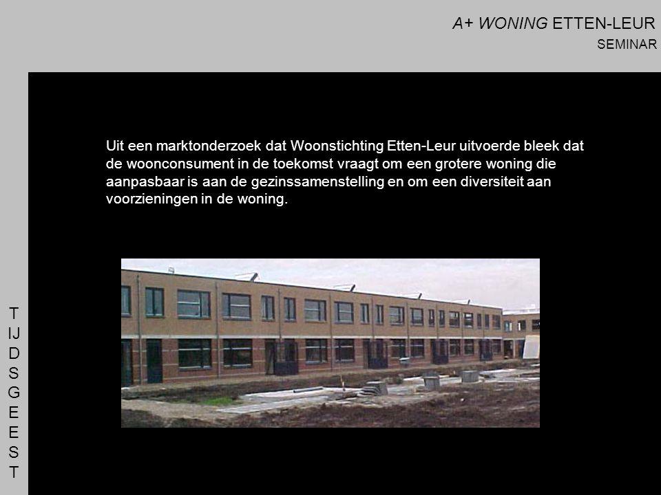 A+ WONING ETTEN-LEUR SEMINAR T IJ D S G E E S T Uit een marktonderzoek dat Woonstichting Etten-Leur uitvoerde bleek dat de woonconsument in de toekoms