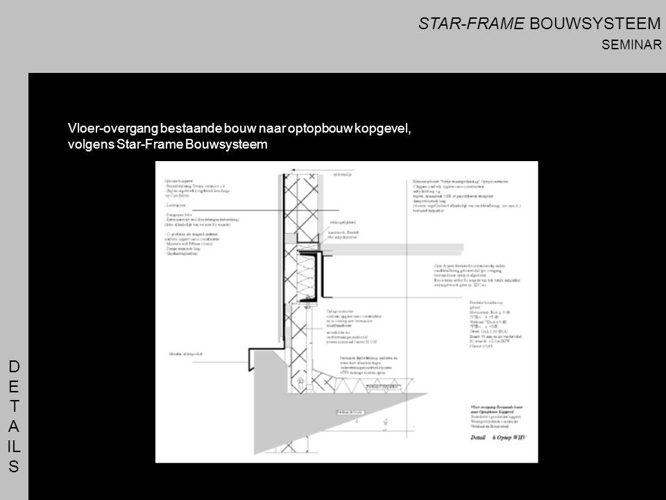 D E T A IL S Vloer-overgang bestaande bouw naar optopbouw kopgevel, volgens Star-Frame Bouwsysteem STAR-FRAME BOUWSYSTEEM SEMINAR