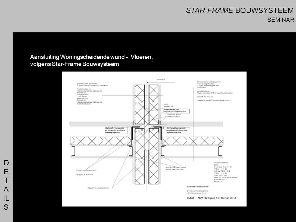 D E T A IL S Aansluiting Woningscheidende wand - Vloeren, volgens Star-Frame Bouwsysteem STAR-FRAME BOUWSYSTEEM SEMINAR