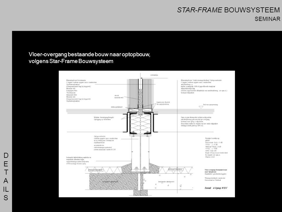 D E T A IL S Vloer-overgang bestaande bouw naar optopbouw, volgens Star-Frame Bouwsysteem STAR-FRAME BOUWSYSTEEM SEMINAR