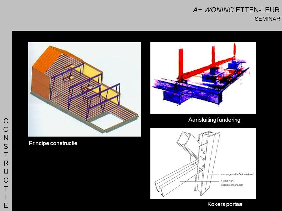 A+ WONING ETTEN-LEUR SEMINAR CONSTRUCTIECONSTRUCTIE Principe constructie Aansluiting fundering Kokers portaal