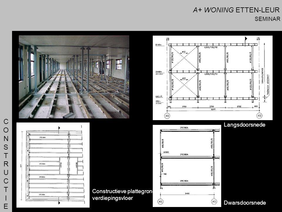 A+ WONING ETTEN-LEUR SEMINAR CONSTRUCTIECONSTRUCTIE Constructieve plattegrond verdiepingsvloer Dwarsdoorsnede Langsdoorsnede