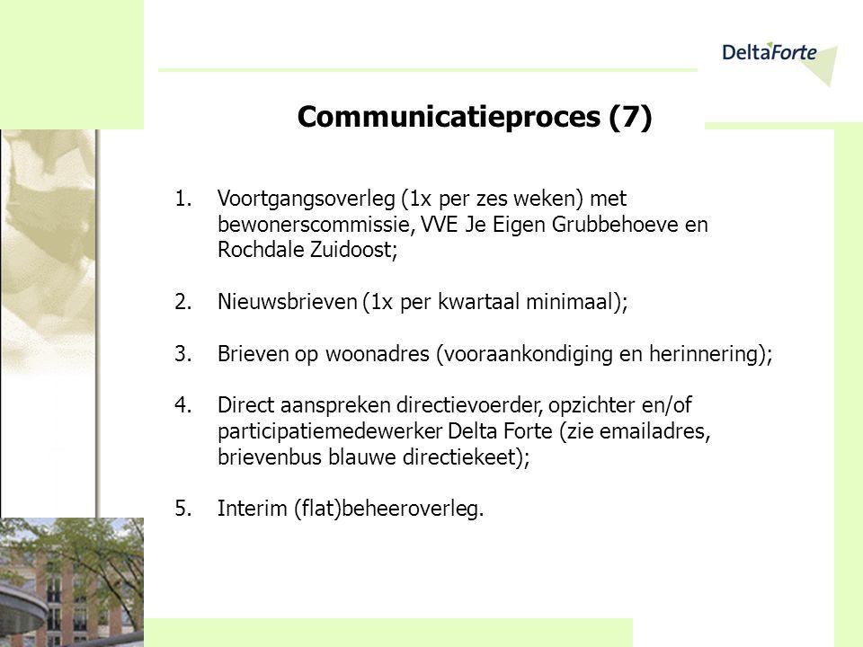 Communicatieproces (7) 1.Voortgangsoverleg (1x per zes weken) met bewonerscommissie, VVE Je Eigen Grubbehoeve en Rochdale Zuidoost; 2.Nieuwsbrieven (1