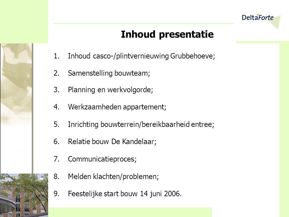 Inhoud presentatie 1.Inhoud casco-/plintvernieuwing Grubbehoeve; 2.Samenstelling bouwteam; 3.Planning en werkvolgorde; 4.Werkzaamheden appartement; 5.