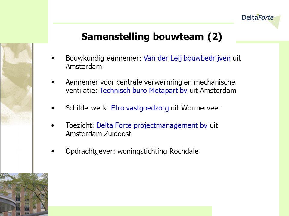 Samenstelling bouwteam (2) •Bouwkundig aannemer: Van der Leij bouwbedrijven uit Amsterdam •Aannemer voor centrale verwarming en mechanische ventilatie