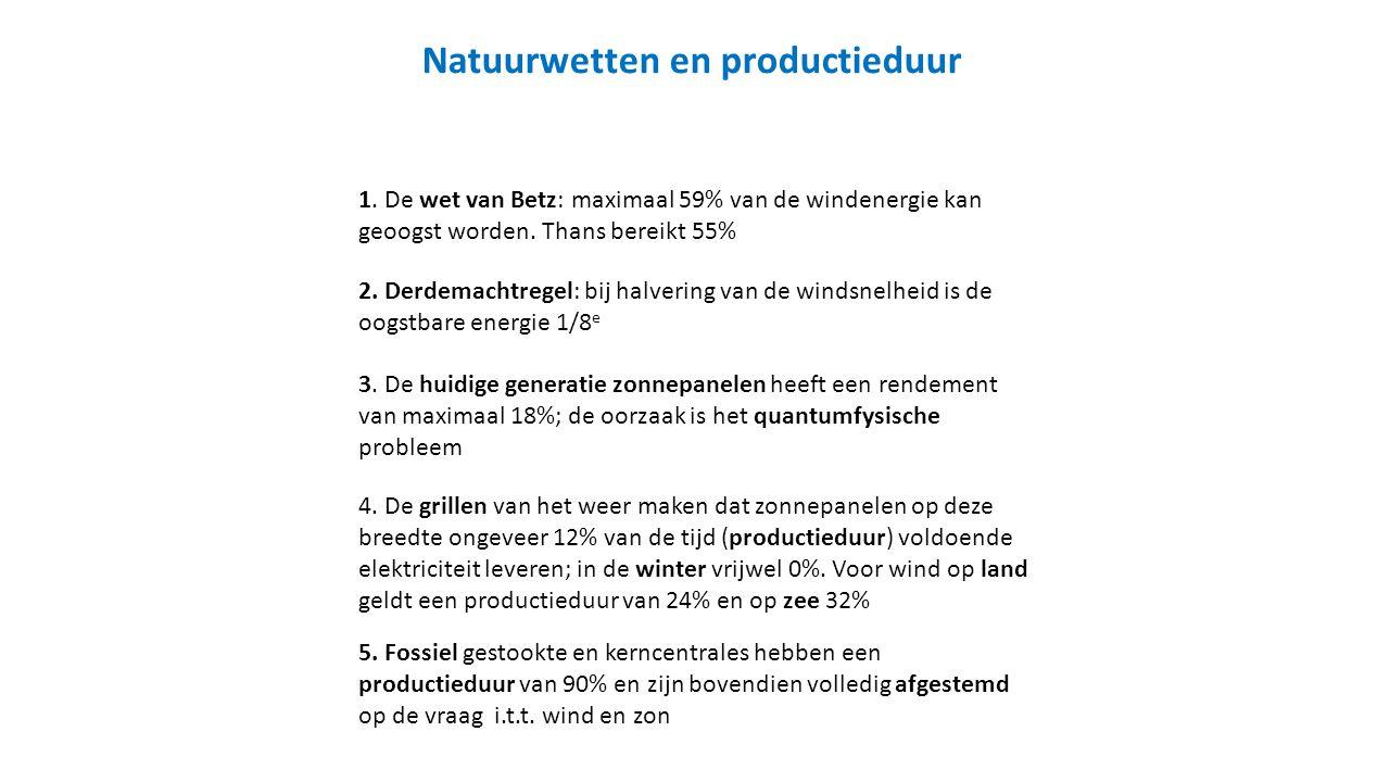 1.De wet van Betz: maximaal 59% van de windenergie kan geoogst worden.