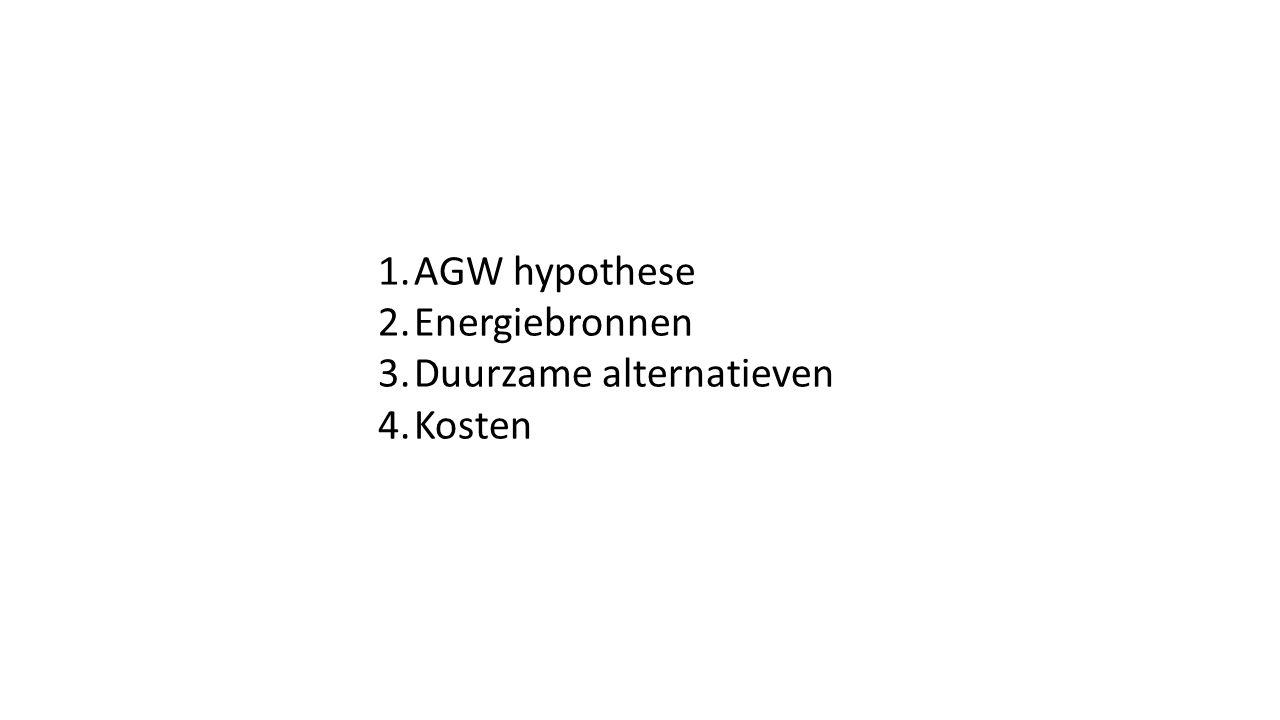 1.AGW hypothese 2.Energiebronnen 3.Duurzame alternatieven 4.Kosten