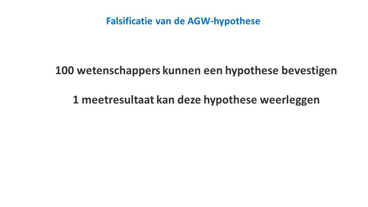 100 wetenschappers kunnen een hypothese bevestigen 1 meetresultaat kan deze hypothese weerleggen Falsificatie van de AGW-hypothese