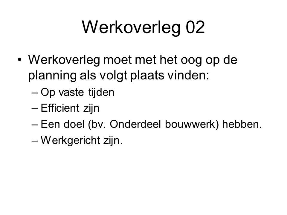 Werkoverleg 02 •Werkoverleg moet met het oog op de planning als volgt plaats vinden: –Op vaste tijden –Efficient zijn –Een doel (bv.