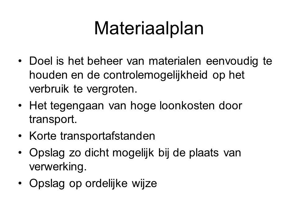 Materiaalplan •Doel is het beheer van materialen eenvoudig te houden en de controlemogelijkheid op het verbruik te vergroten.