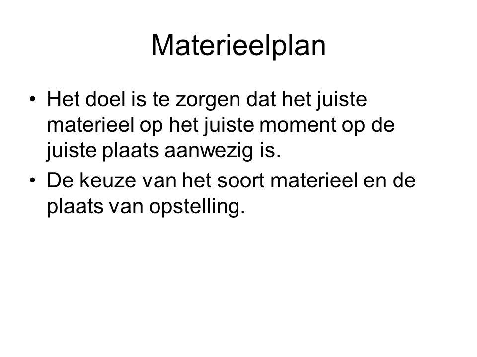 Materieelplan •Het doel is te zorgen dat het juiste materieel op het juiste moment op de juiste plaats aanwezig is.