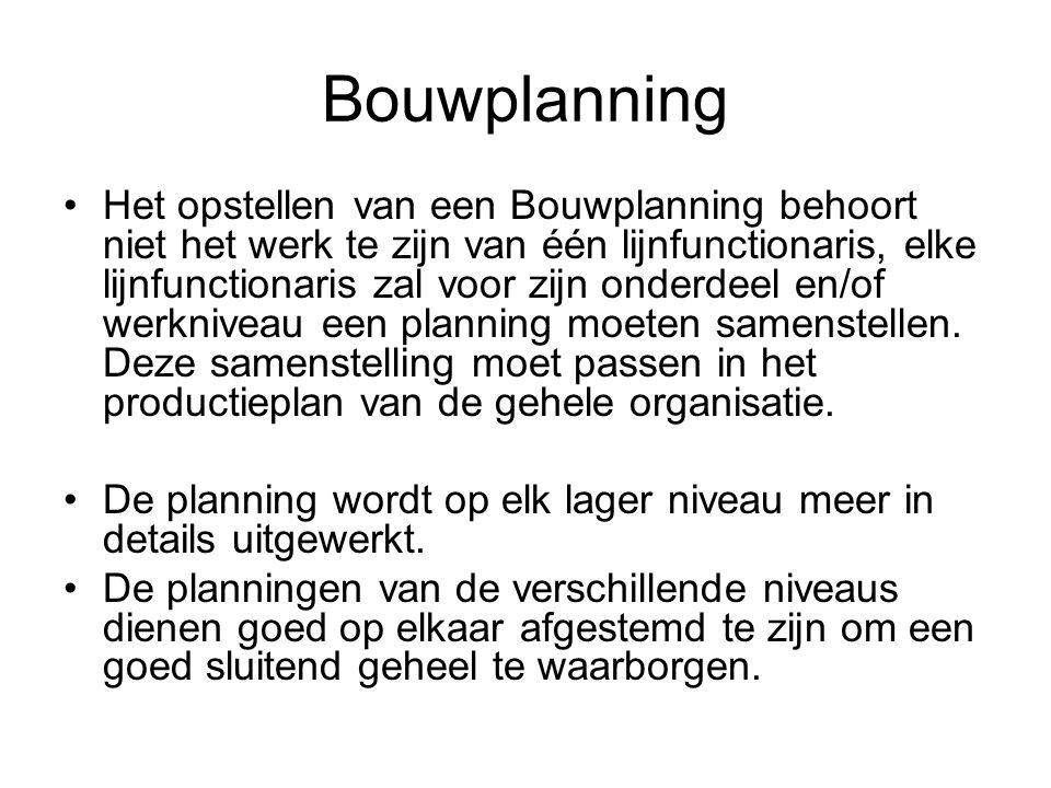 Bouwplanning •Het opstellen van een Bouwplanning behoort niet het werk te zijn van één lijnfunctionaris, elke lijnfunctionaris zal voor zijn onderdeel en/of werkniveau een planning moeten samenstellen.
