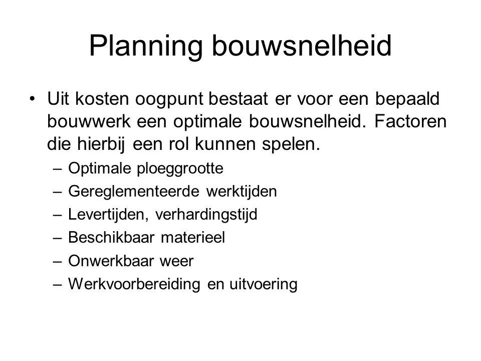 Planning bouwsnelheid •Uit kosten oogpunt bestaat er voor een bepaald bouwwerk een optimale bouwsnelheid.