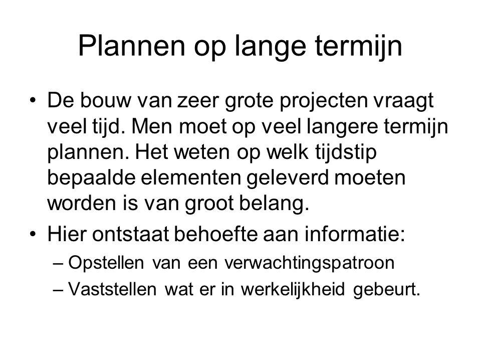 Plannen op lange termijn •De bouw van zeer grote projecten vraagt veel tijd. Men moet op veel langere termijn plannen. Het weten op welk tijdstip bepa