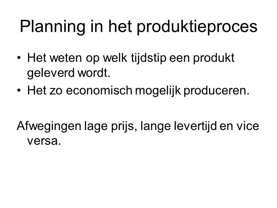 Planning in het produktieproces •Het weten op welk tijdstip een produkt geleverd wordt.