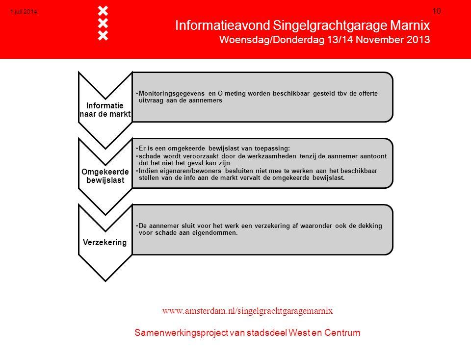 1 juli 2014 10  Informatieavond Singelgrachtgarage Marnix  Woensdag/Donderdag 13/14 November 2013 www.amsterdam.nl/singelgrachtgaragemarnix Samenwer