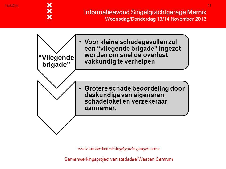 1 juli 2014 11  Informatieavond Singelgrachtgarage Marnix  Woensdag/Donderdag 13/14 November 2013 www.amsterdam.nl/singelgrachtgaragemarnix Samenwer