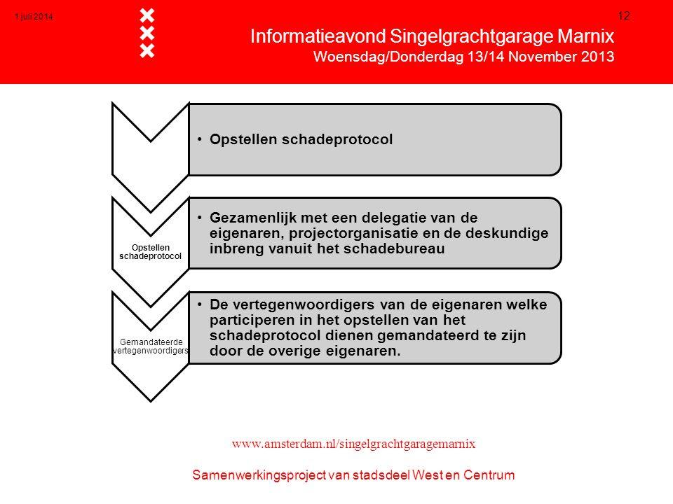1 juli 2014 12  Informatieavond Singelgrachtgarage Marnix  Woensdag/Donderdag 13/14 November 2013 www.amsterdam.nl/singelgrachtgaragemarnix Samenwer