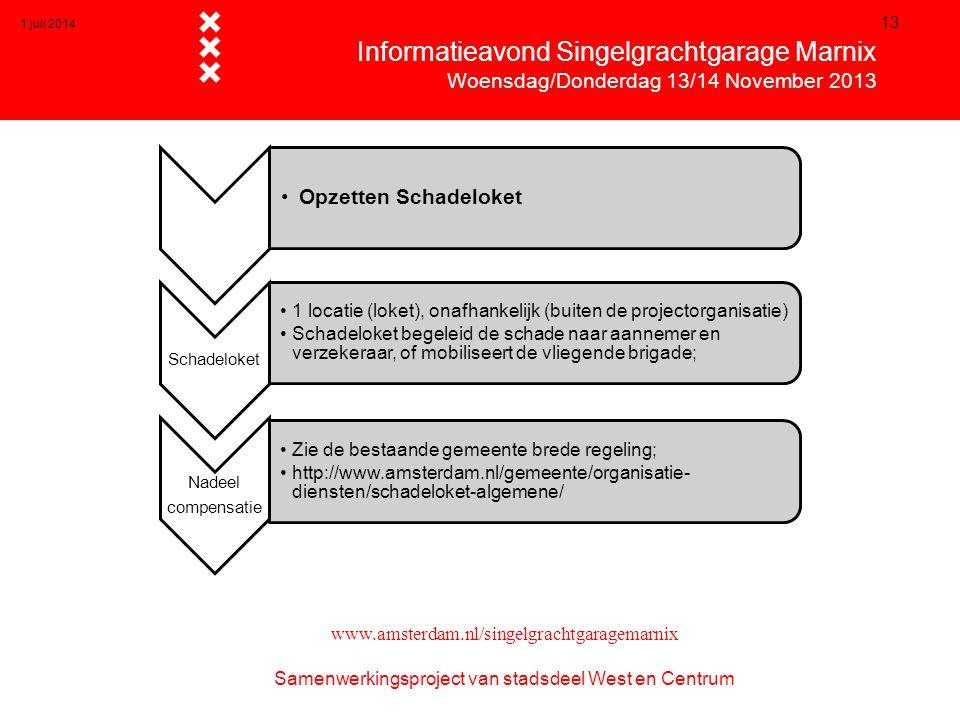 1 juli 2014 13  Informatieavond Singelgrachtgarage Marnix  Woensdag/Donderdag 13/14 November 2013 www.amsterdam.nl/singelgrachtgaragemarnix Samenwer