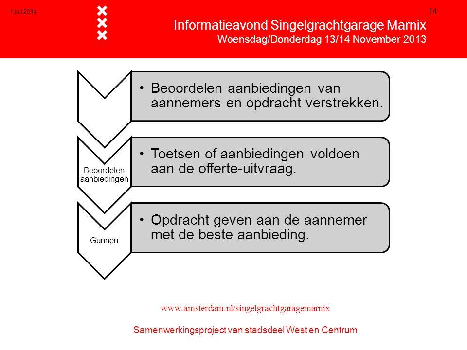 1 juli 2014 14  Informatieavond Singelgrachtgarage Marnix  Woensdag/Donderdag 13/14 November 2013 www.amsterdam.nl/singelgrachtgaragemarnix Samenwer
