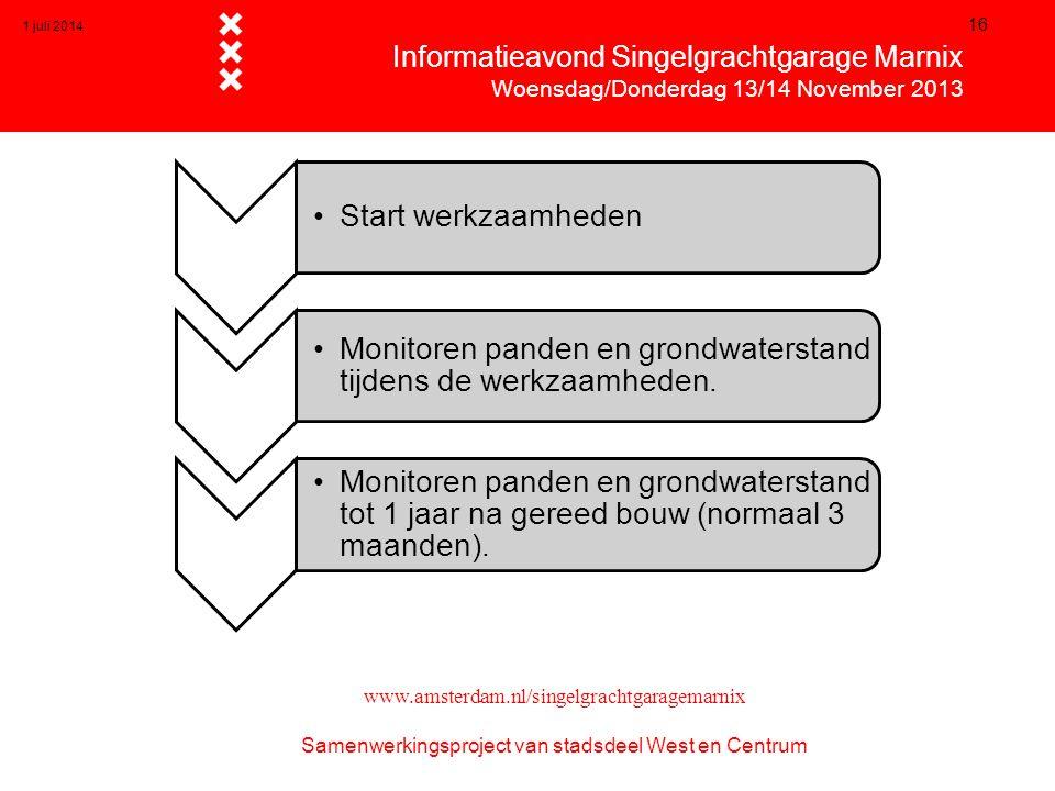 1 juli 2014 16  Informatieavond Singelgrachtgarage Marnix  Woensdag/Donderdag 13/14 November 2013 www.amsterdam.nl/singelgrachtgaragemarnix Samenwer