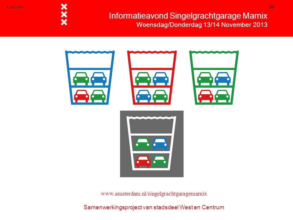 1 juli 2014 36  Informatieavond Singelgrachtgarage Marnix  Woensdag/Donderdag 13/14 November 2013 www.amsterdam.nl/singelgrachtgaragemarnix Samenwer