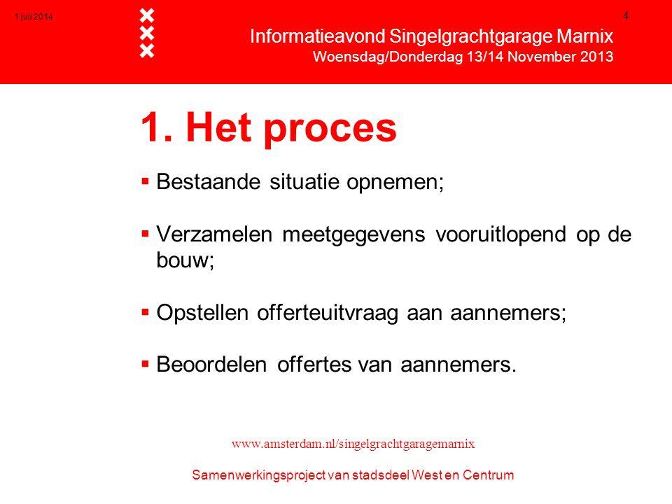 1 juli 2014 4 1. Het proces  Bestaande situatie opnemen;  Verzamelen meetgegevens vooruitlopend op de bouw;  Opstellen offerteuitvraag aan aannemer