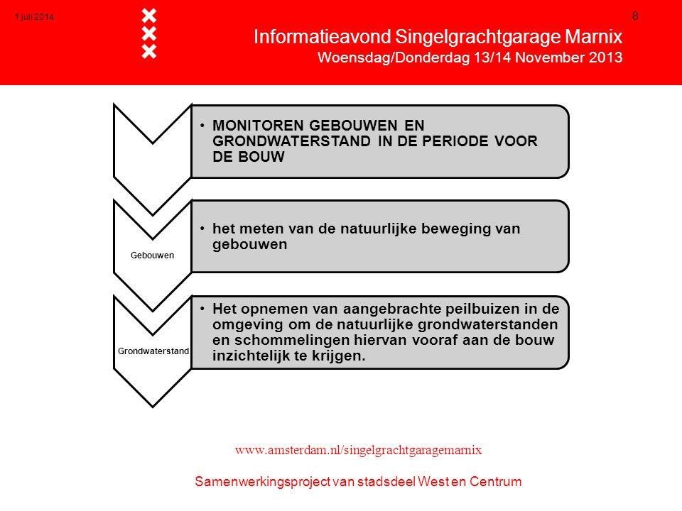 1 juli 2014 8  Informatieavond Singelgrachtgarage Marnix  Woensdag/Donderdag 13/14 November 2013 www.amsterdam.nl/singelgrachtgaragemarnix Samenwerk