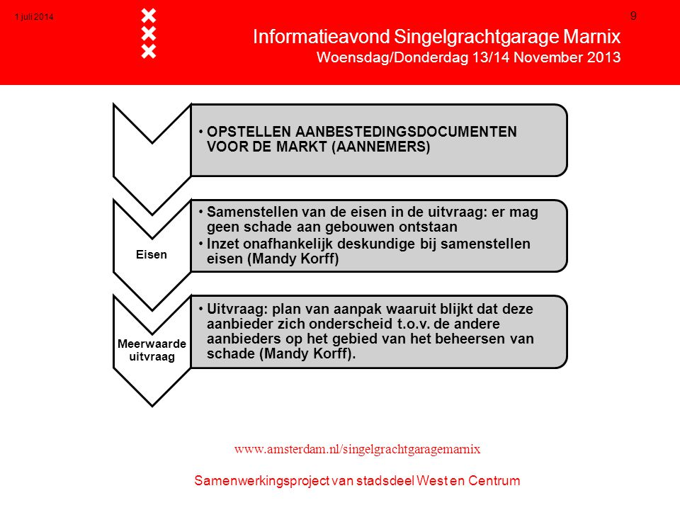 1 juli 2014 9  Informatieavond Singelgrachtgarage Marnix  Woensdag/Donderdag 13/14 November 2013 www.amsterdam.nl/singelgrachtgaragemarnix Samenwerk