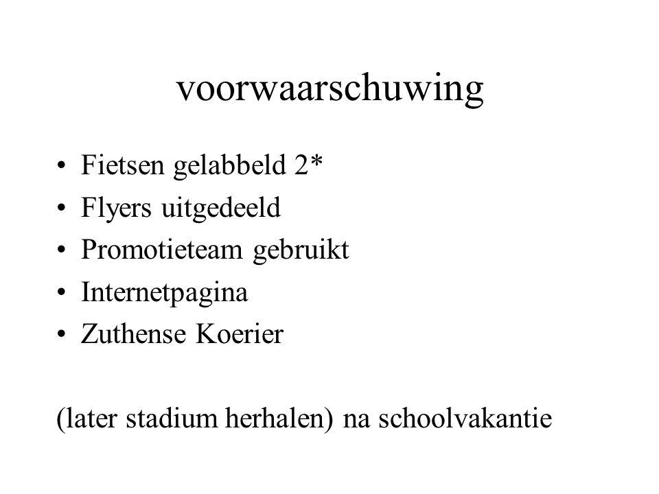 voorwaarschuwing •Fietsen gelabbeld 2* •Flyers uitgedeeld •Promotieteam gebruikt •Internetpagina •Zuthense Koerier (later stadium herhalen) na schoolv