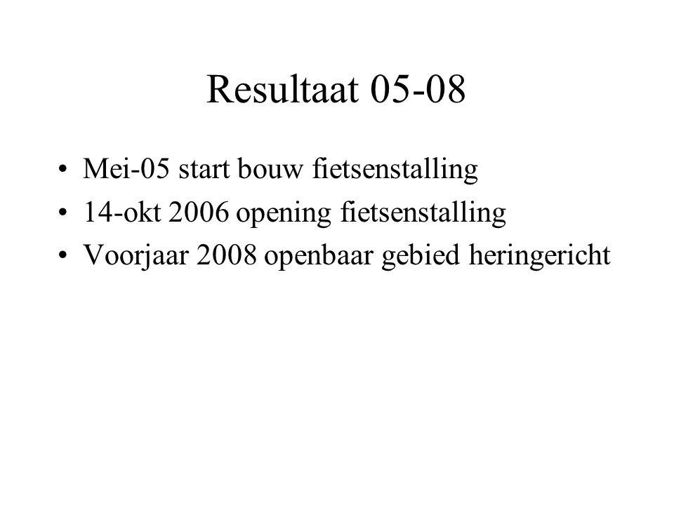 Resultaat 05-08 •Mei-05 start bouw fietsenstalling •14-okt 2006 opening fietsenstalling •Voorjaar 2008 openbaar gebied heringericht