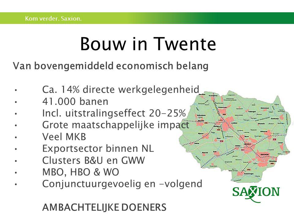 Kom verder. Saxion. Bouw in Twente Van bovengemiddeld economisch belang •Ca.