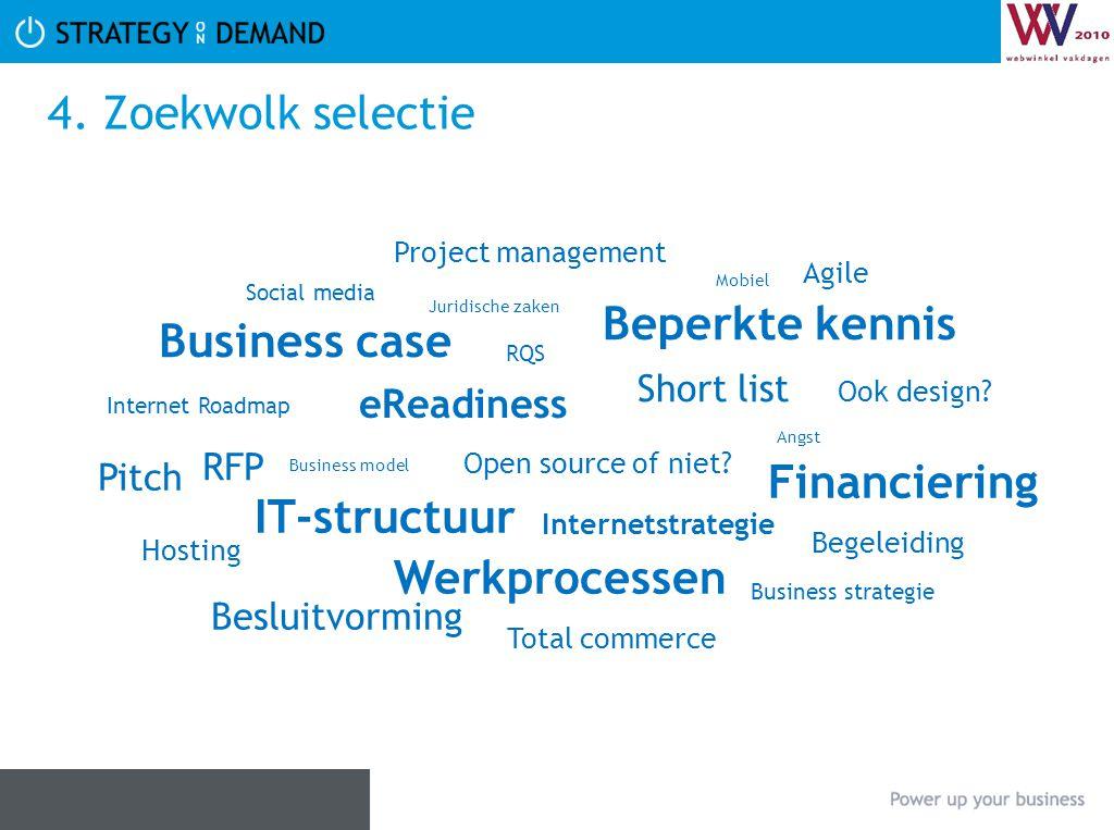 Pitch Project management RFP Business model Social media Werkprocessen Beperkte kennis Angst Business case Begeleiding Ook design? eReadiness Financie
