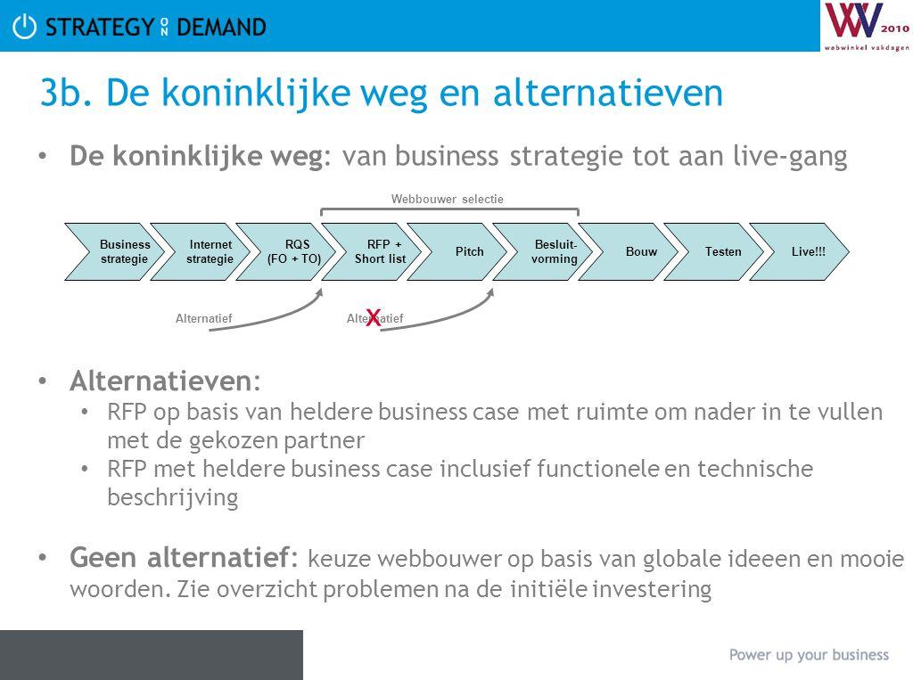 Business strategie Internet strategie RQS (FO + TO) RFP + Short list Pitch Besluit- vorming Bouw Testen Live!!! 3b. De koninklijke weg en alternatieve