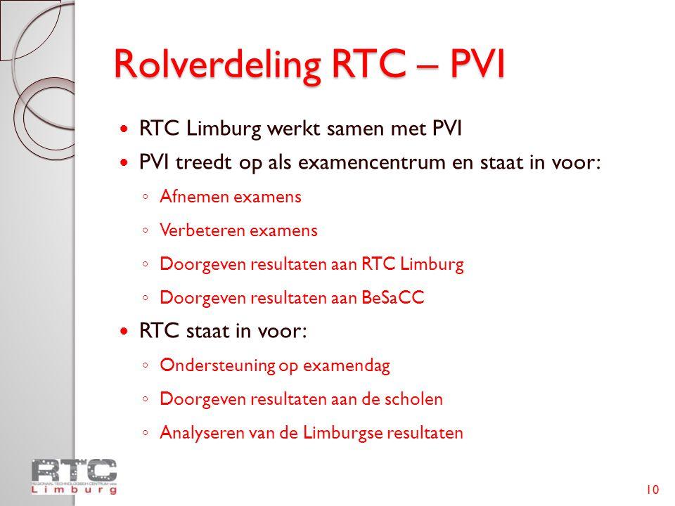 Rolverdeling RTC – PVI  RTC Limburg werkt samen met PVI  PVI treedt op als examencentrum en staat in voor: ◦ Afnemen examens ◦ Verbeteren examens ◦