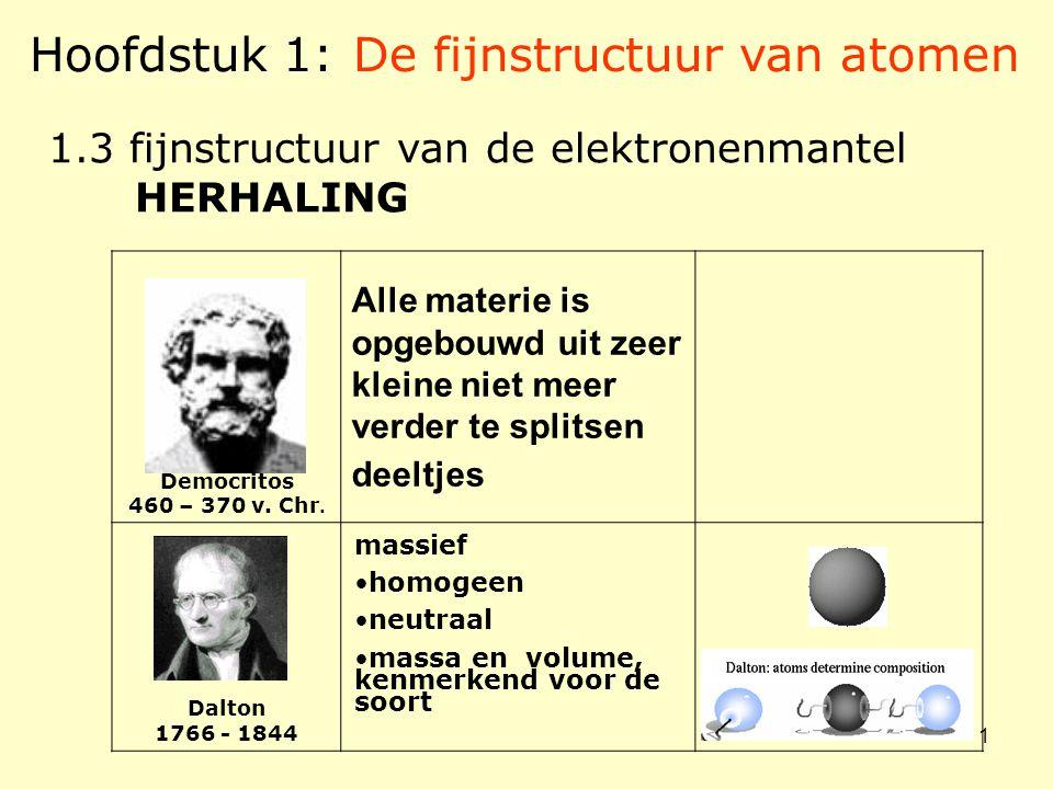 1 Democritos 460 – 370 v. Chr. Alle materie is opgebouwd uit zeer kleine niet meer verder te splitsen deeltjes Dalton 1766 - 1844 Hoofdstuk 1: De fijn