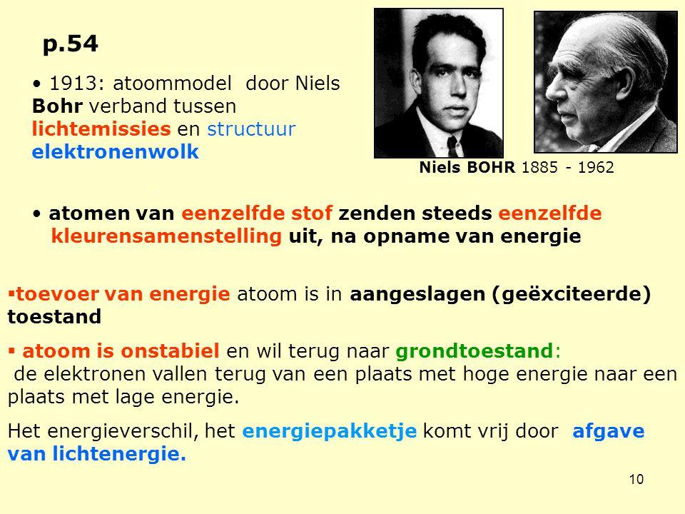 10 • 1913: atoommodel door Niels Bohr verband tussen lichtemissies en structuur elektronenwolk  toevoer van energie atoom is in aangeslagen (geëxciteerde) toestand  atoom is onstabiel en wil terug naar grondtoestand: de elektronen vallen terug van een plaats met hoge energie naar een plaats met lage energie.