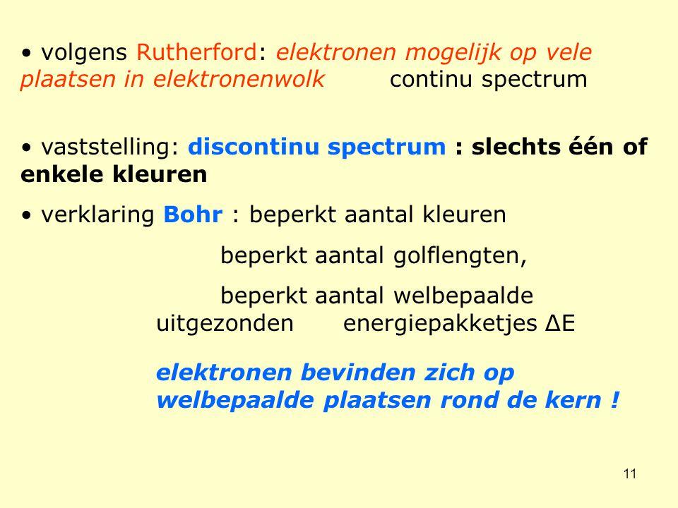 11 • volgens Rutherford: elektronen mogelijk op vele plaatsen in elektronenwolk continu spectrum • vaststelling: discontinu spectrum : slechts één of