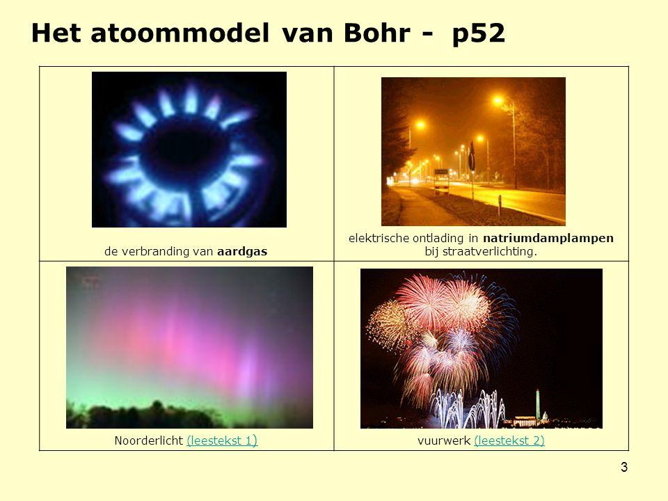 3 de verbranding van aardgas elektrische ontlading in natriumdamplampen bij straatverlichting. Noorderlicht (leestekst 1 )(leestekst 1 ) vuurwerk (lee